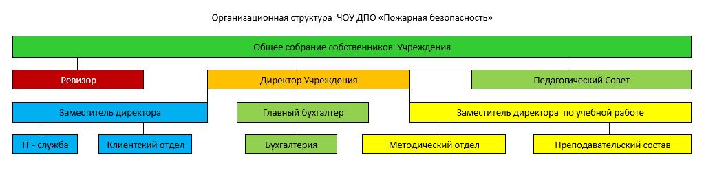 pk-pb-struktura2